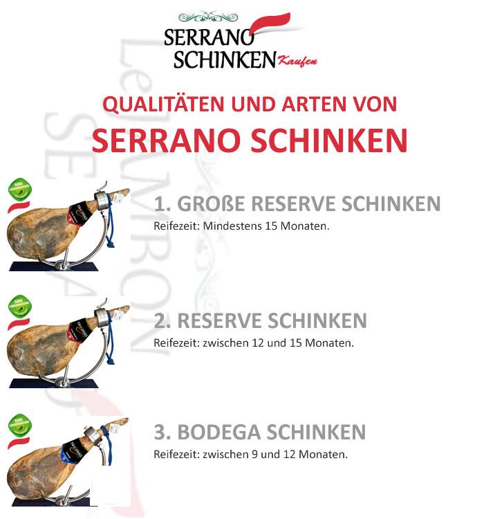 Qualitäten und arten von Spanischer Serrano Schinken